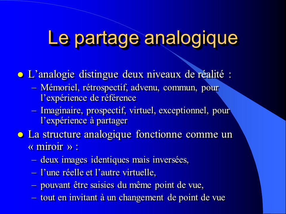 Le partage analogique L'analogie distingue deux niveaux de réalité :