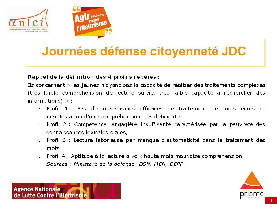 Journées défense citoyenneté JDC