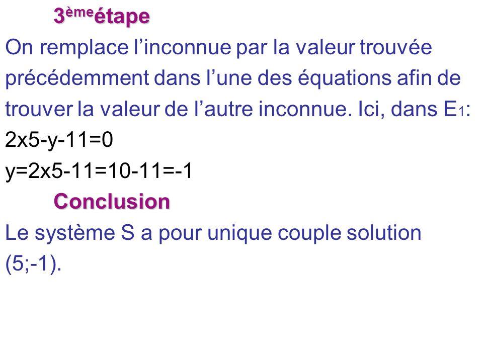 3èmeétapeOn remplace l'inconnue par la valeur trouvée. précédemment dans l'une des équations afin de.