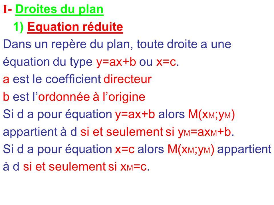 I- Droites du plan 1) Equation réduite. Dans un repère du plan, toute droite a une. équation du type y=ax+b ou x=c.