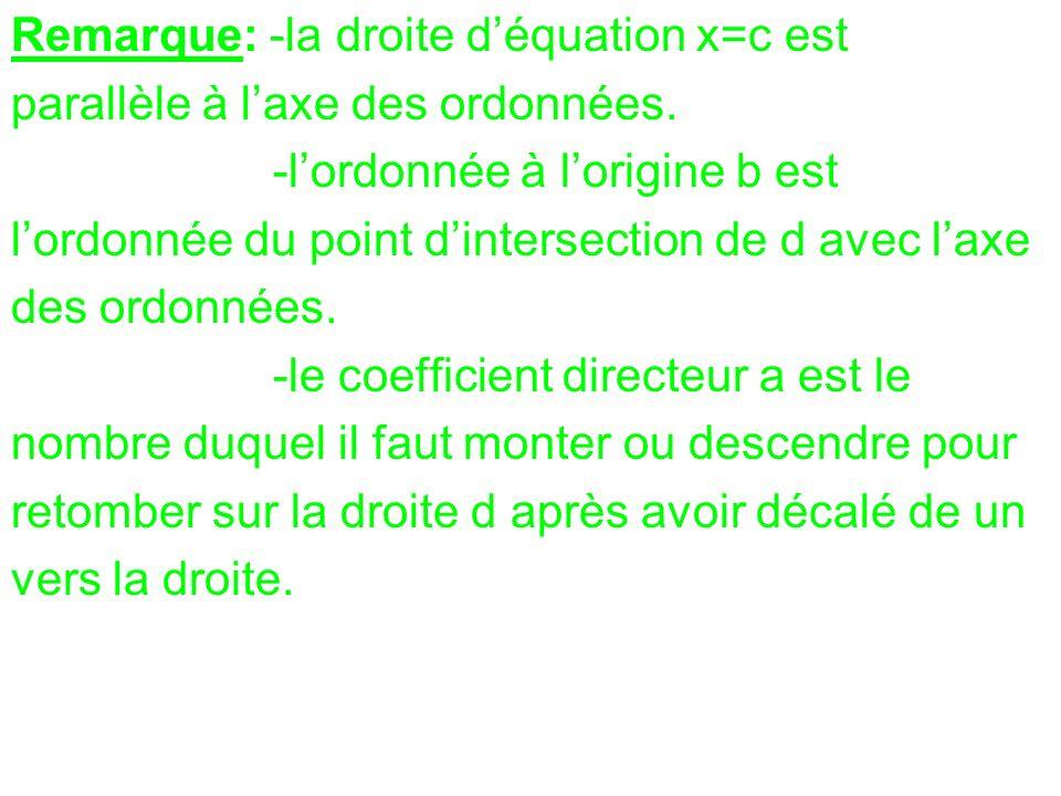 Remarque: -la droite d'équation x=c est