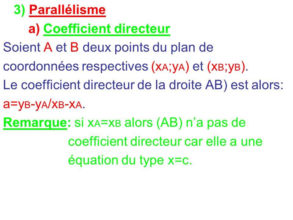 3) Parallélismea) Coefficient directeur. Soient A et B deux points du plan de. coordonnées respectives (xA;yA) et (xB;yB).