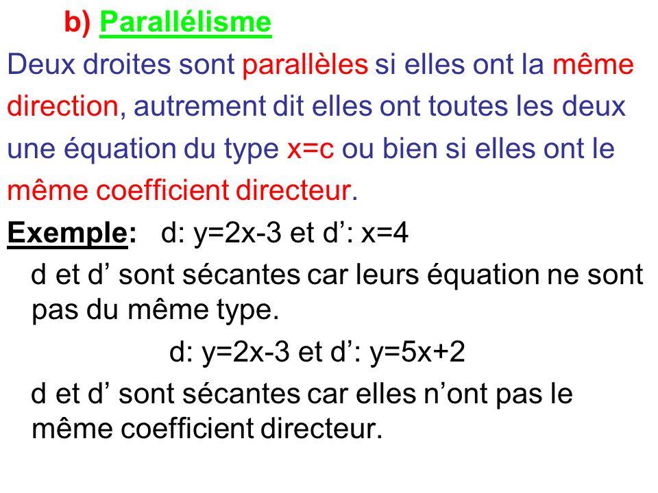 b) Parallélisme Deux droites sont parallèles si elles ont la même. direction, autrement dit elles ont toutes les deux.