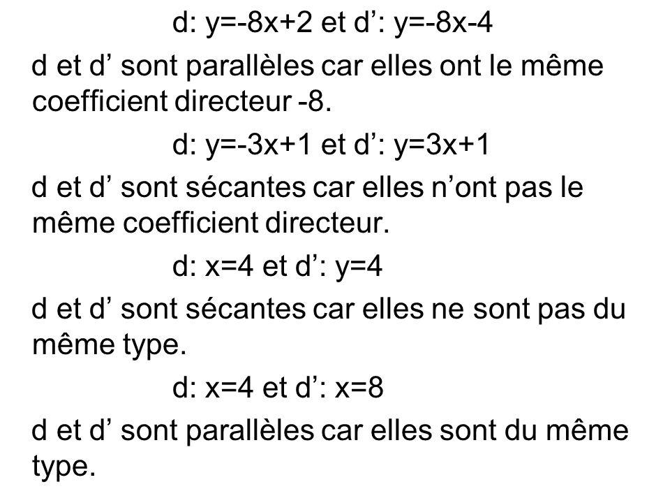 d: y=-8x+2 et d': y=-8x-4d et d' sont parallèles car elles ont le même coefficient directeur -8. d: y=-3x+1 et d': y=3x+1.