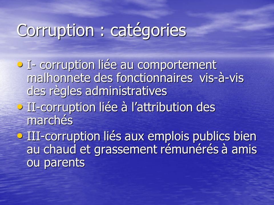 Corruption : catégories