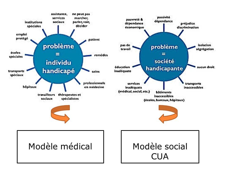 Modèle médical Modèle social CUA