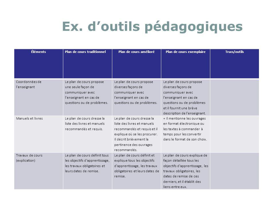 Ex. d'outils pédagogiques