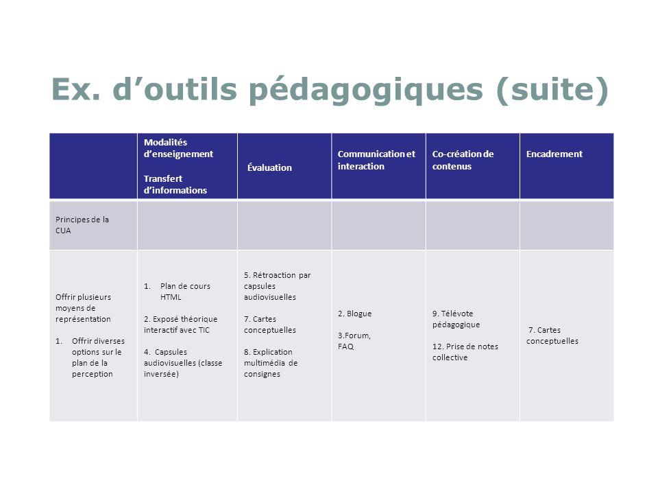 Ex. d'outils pédagogiques (suite)