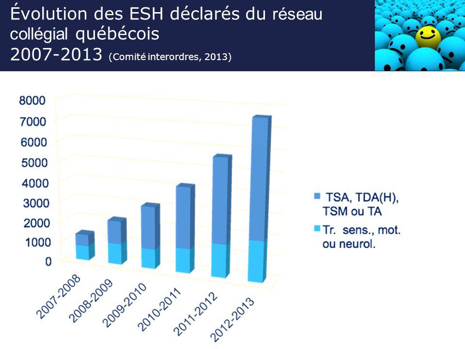 Évolution des ESH déclarés du réseau collégial québécois 2007-2013 (Comité interordres, 2013)