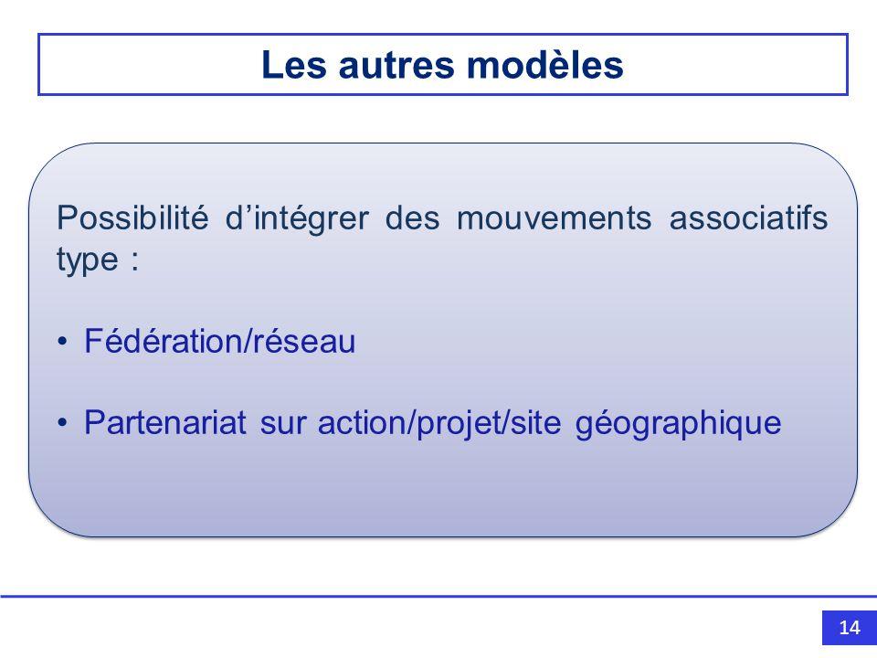 Les autres modèles Possibilité d'intégrer des mouvements associatifs type : Fédération/réseau. Partenariat sur action/projet/site géographique.