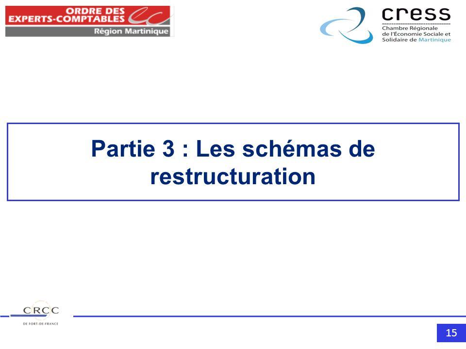 Partie 3 : Les schémas de restructuration