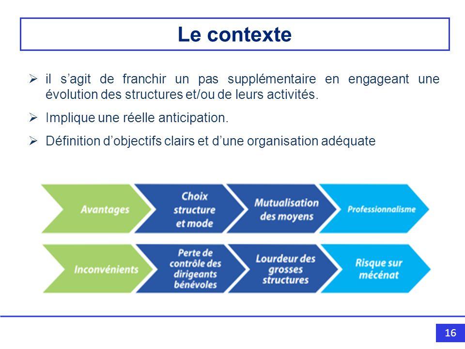 Le contexte il s'agit de franchir un pas supplémentaire en engageant une évolution des structures et/ou de leurs activités.