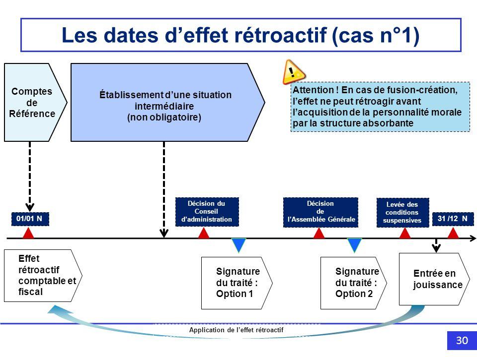 Les dates d'effet rétroactif (cas n°1)