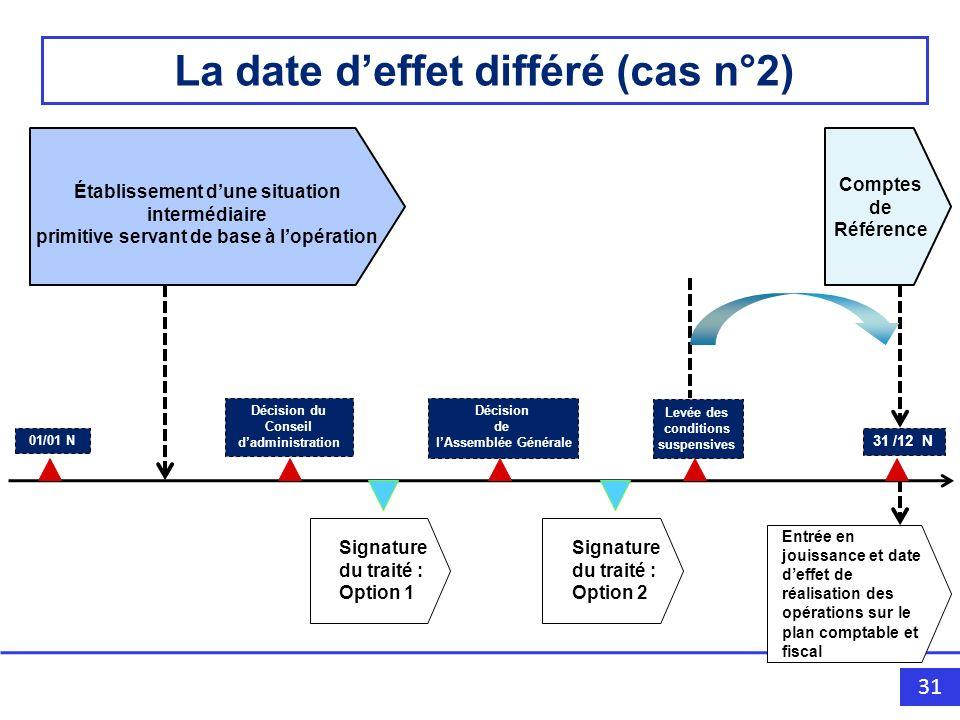 La date d'effet différé (cas n°2)