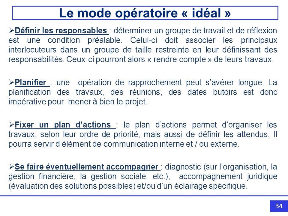 Le mode opératoire « idéal »