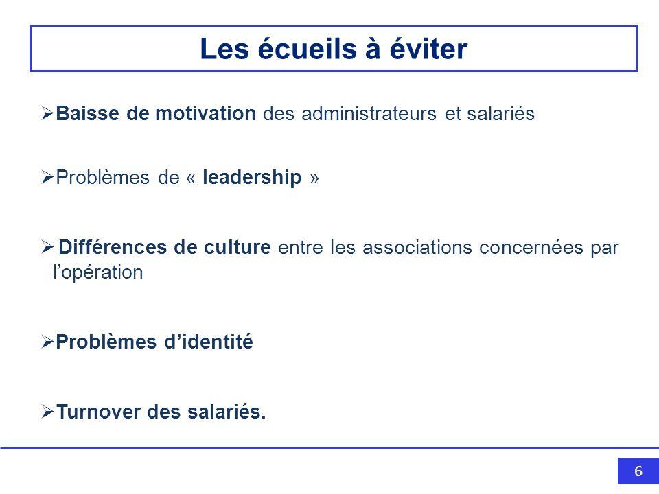 Les écueils à éviter Baisse de motivation des administrateurs et salariés. Problèmes de « leadership »