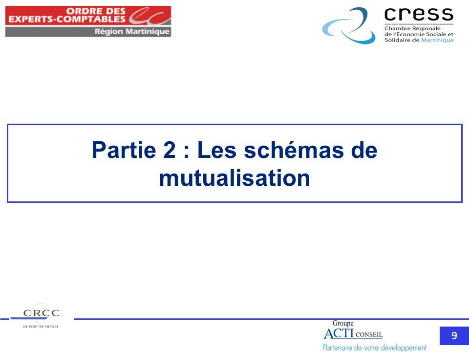 Partie 2 : Les schémas de mutualisation