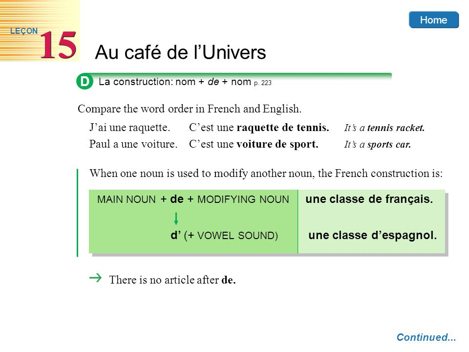 D Compare the word order in French and English.