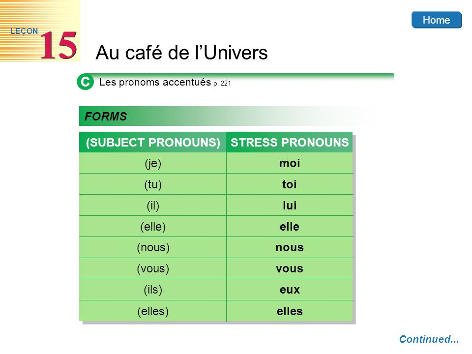 C FORMS (SUBJECT PRONOUNS) STRESS PRONOUNS (je) moi (tu) toi (il) lui