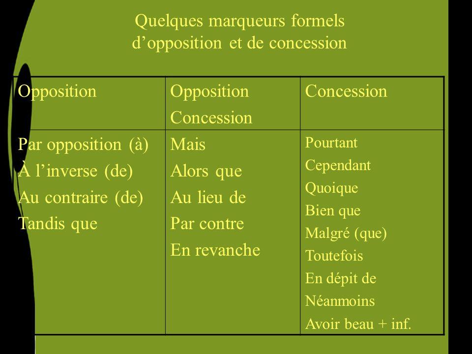 Quelques marqueurs formels d'opposition et de concession