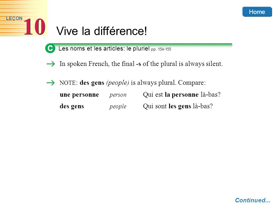 C In spoken French, the final -s of the plural is always silent.