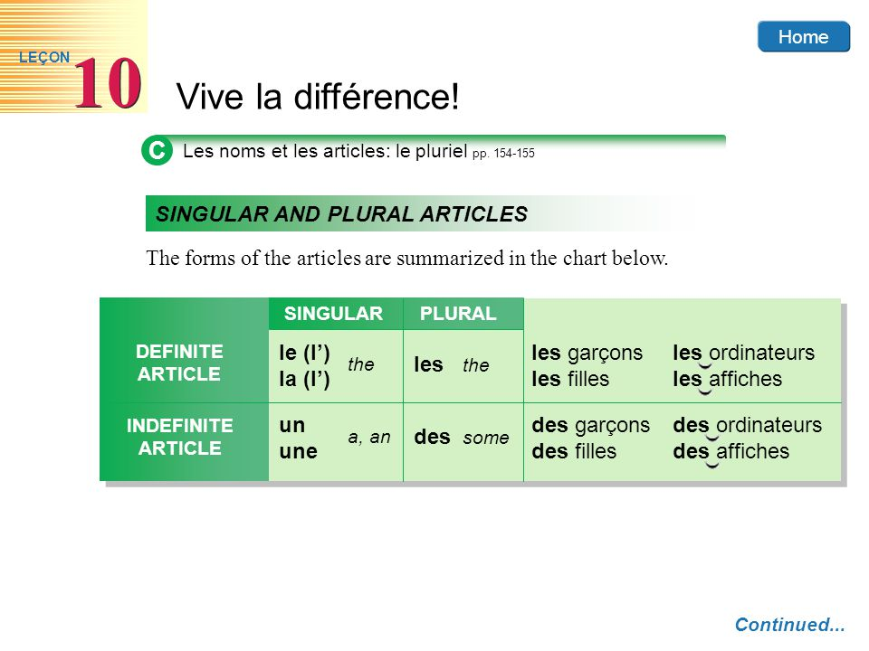 C SINGULAR AND PLURAL ARTICLES