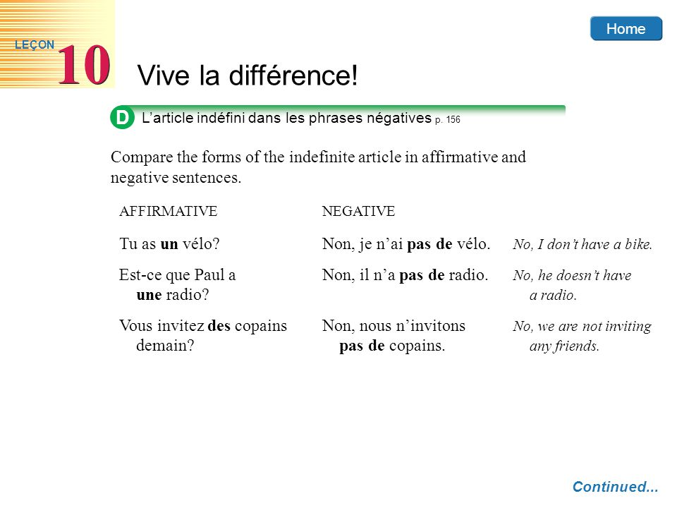 D L'article indéfini dans les phrases négatives p. 156. Compare the forms of the indefinite article in affirmative and negative sentences.