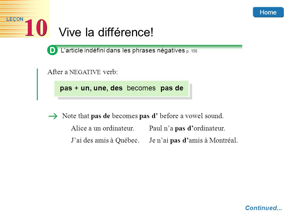 D After a NEGATIVE verb: pas + un, une, des becomes pas de