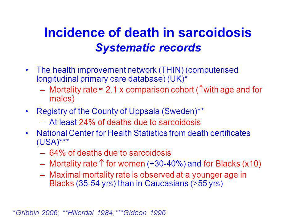 Incidence of death in sarcoidosis Systematic records