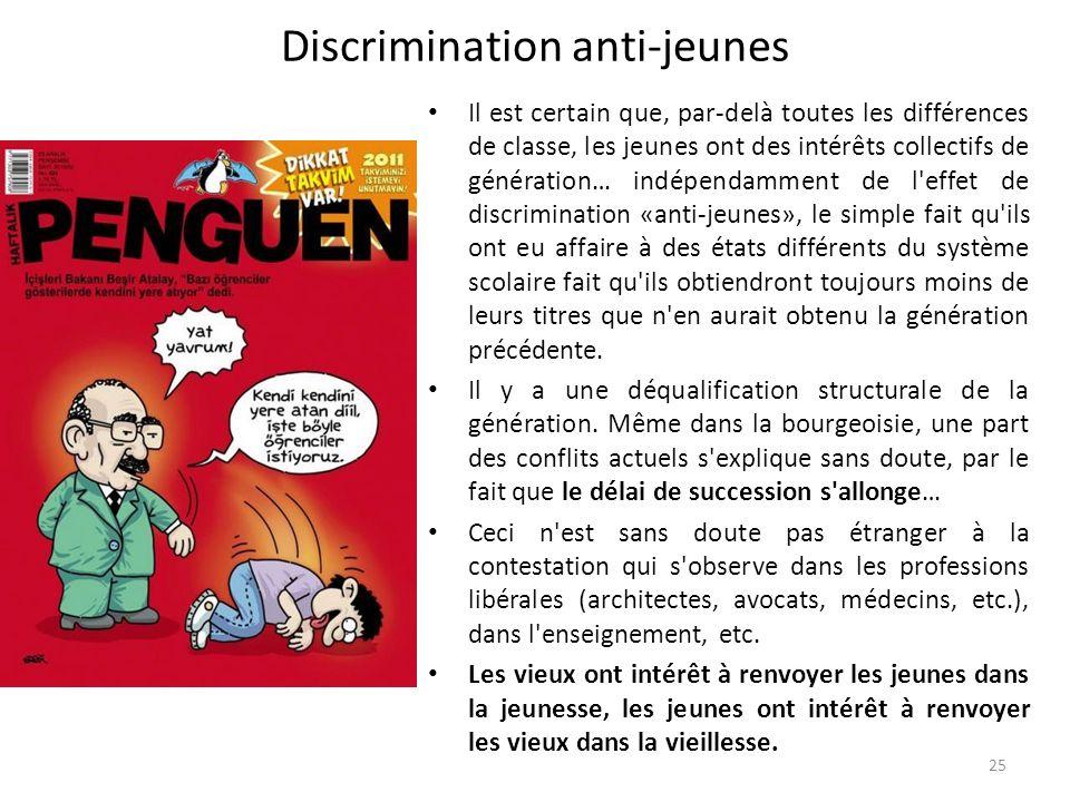 Discrimination anti-jeunes