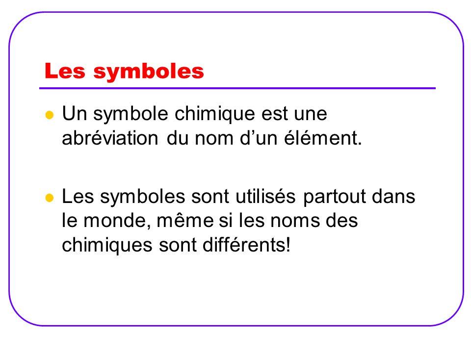 Les symboles Un symbole chimique est une abréviation du nom d'un élément.