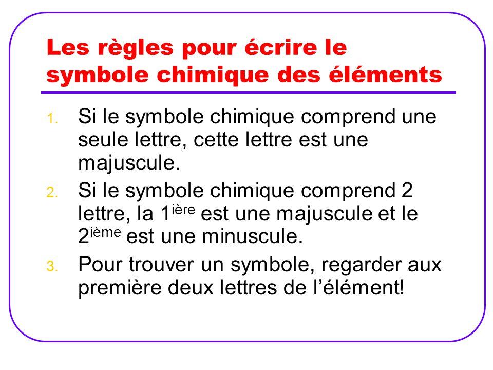 Les règles pour écrire le symbole chimique des éléments