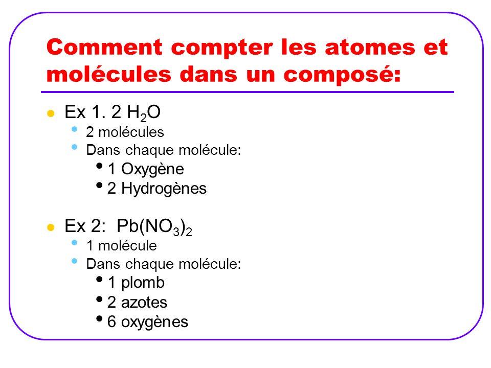 Comment compter les atomes et molécules dans un composé: