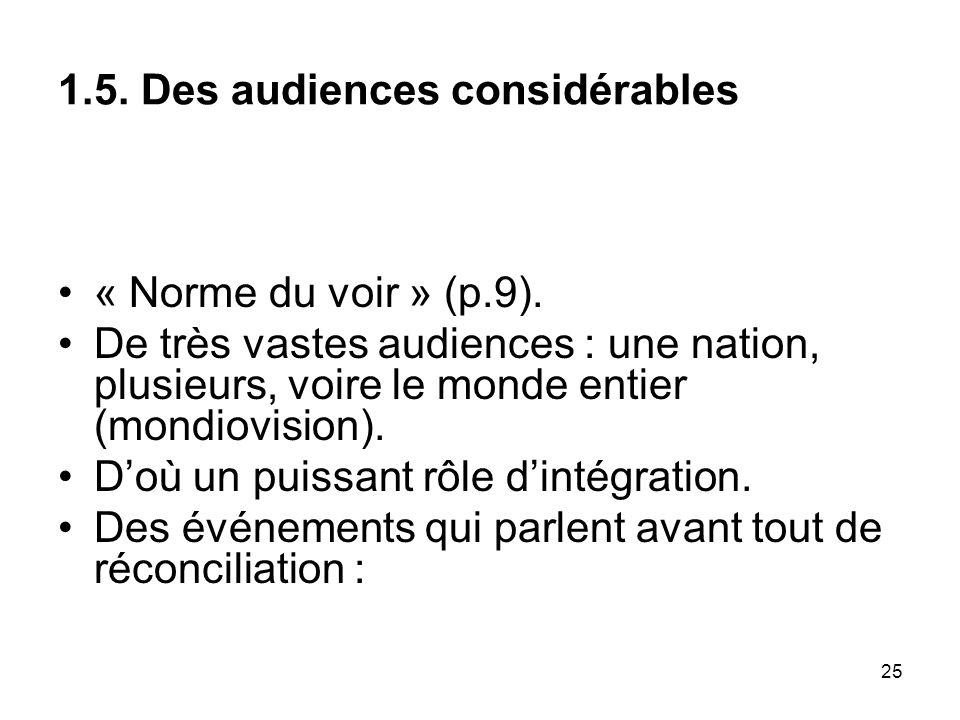 1.5. Des audiences considérables