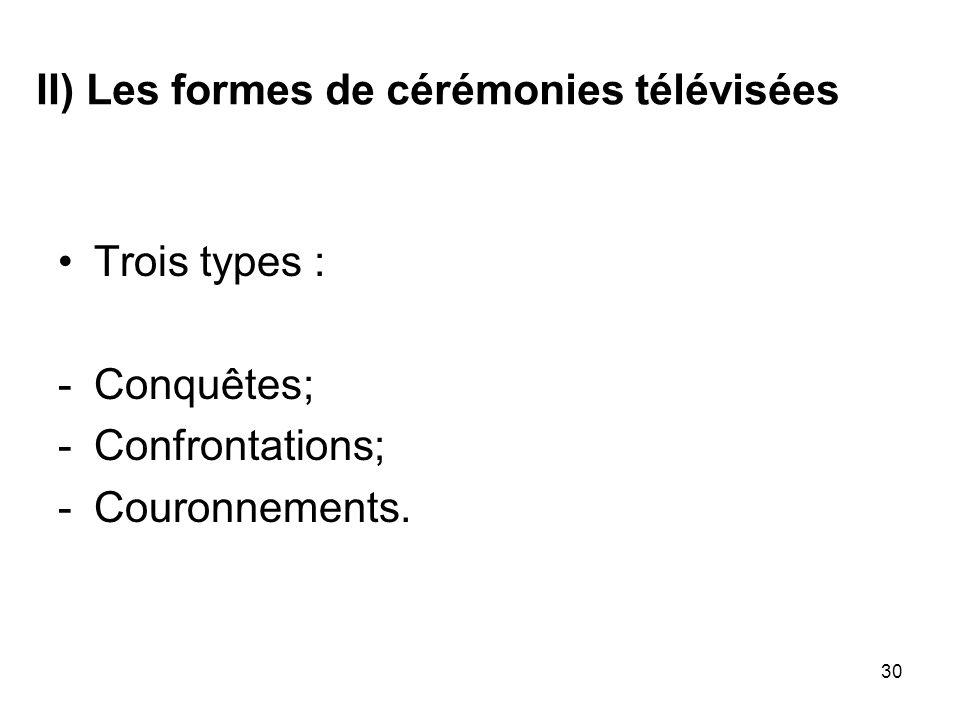 II) Les formes de cérémonies télévisées