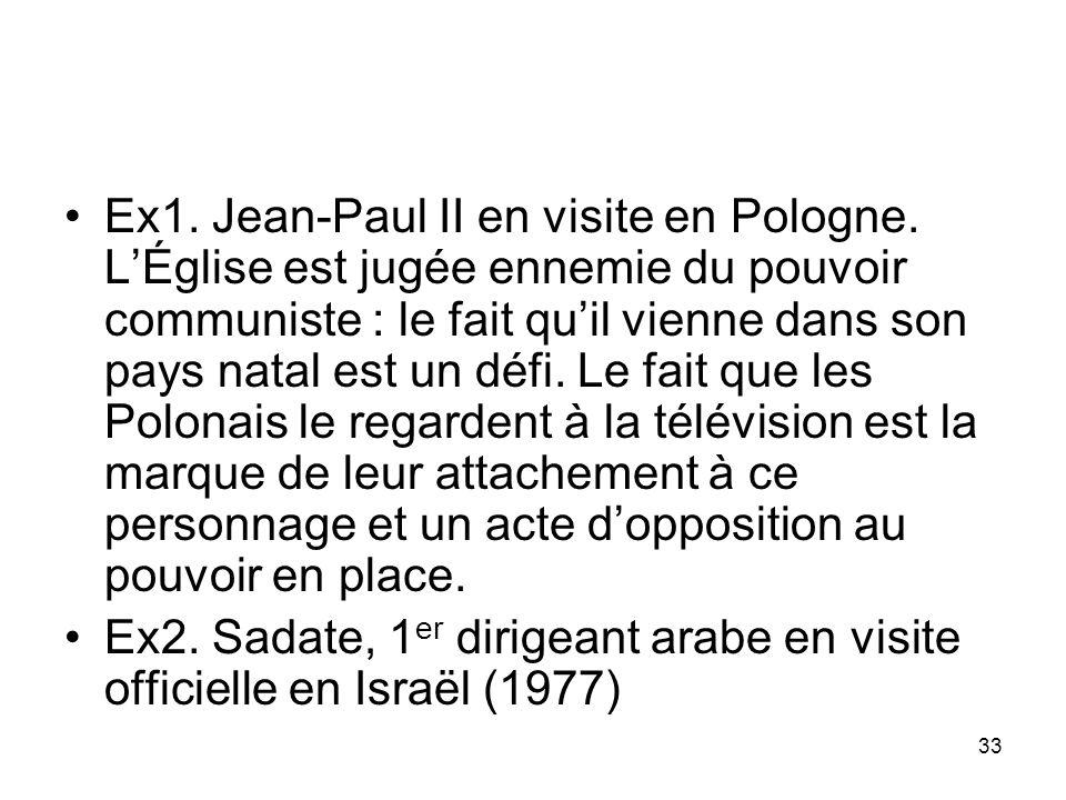 Ex1. Jean-Paul II en visite en Pologne