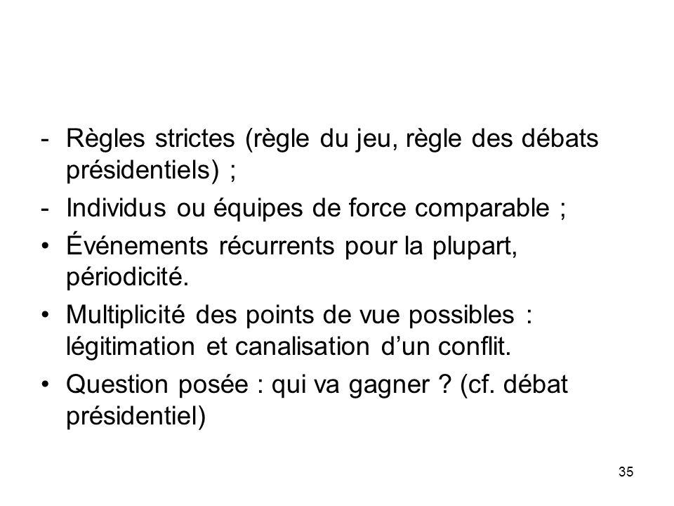 Règles strictes (règle du jeu, règle des débats présidentiels) ;