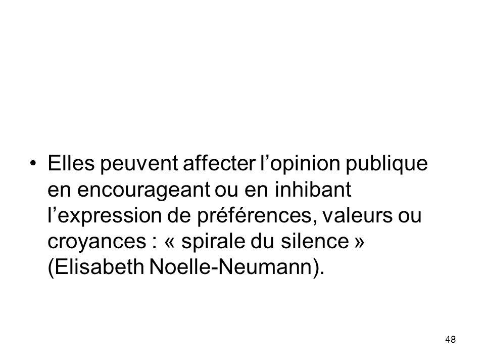 Elles peuvent affecter l'opinion publique en encourageant ou en inhibant l'expression de préférences, valeurs ou croyances : « spirale du silence » (Elisabeth Noelle-Neumann).