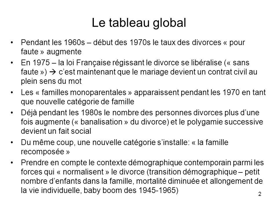 Le tableau global Pendant les 1960s – début des 1970s le taux des divorces « pour faute » augmente.