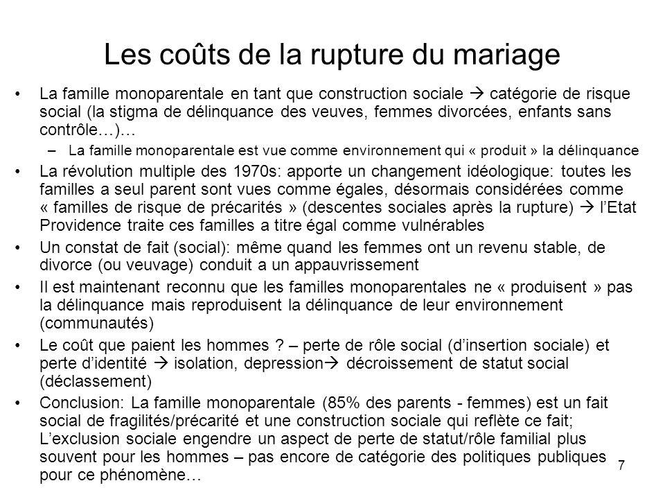 Les coûts de la rupture du mariage
