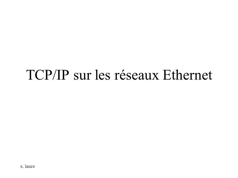 TCP/IP sur les réseaux Ethernet