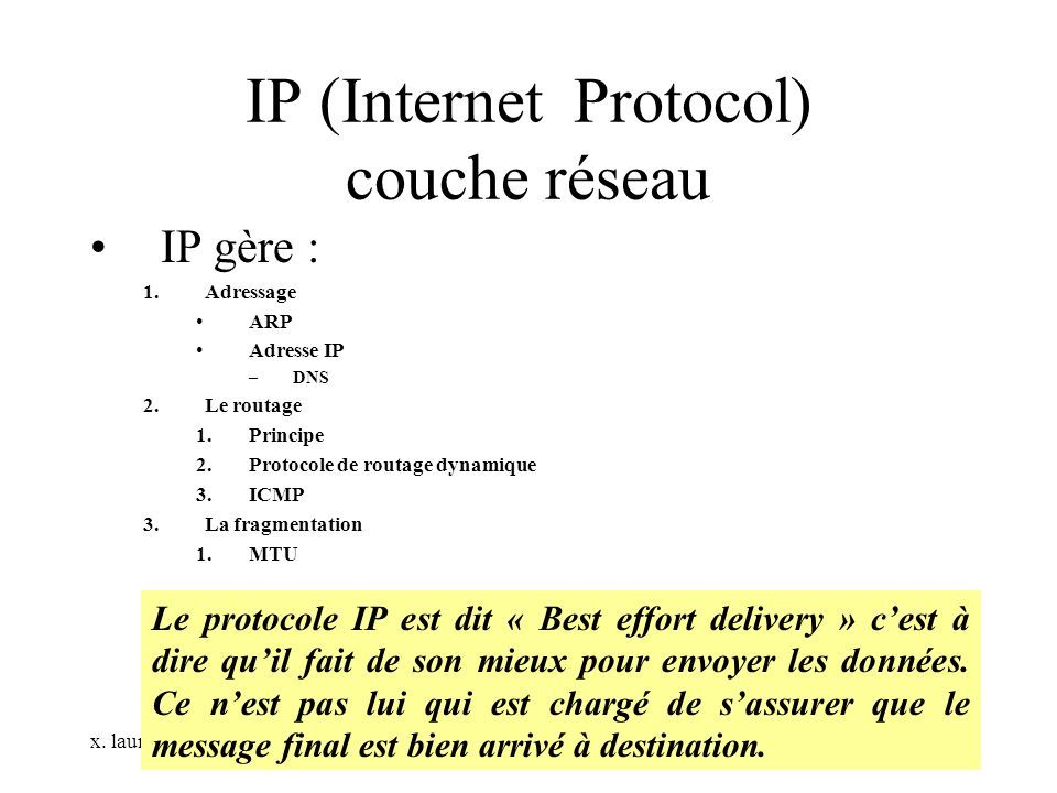 IP (Internet Protocol) couche réseau