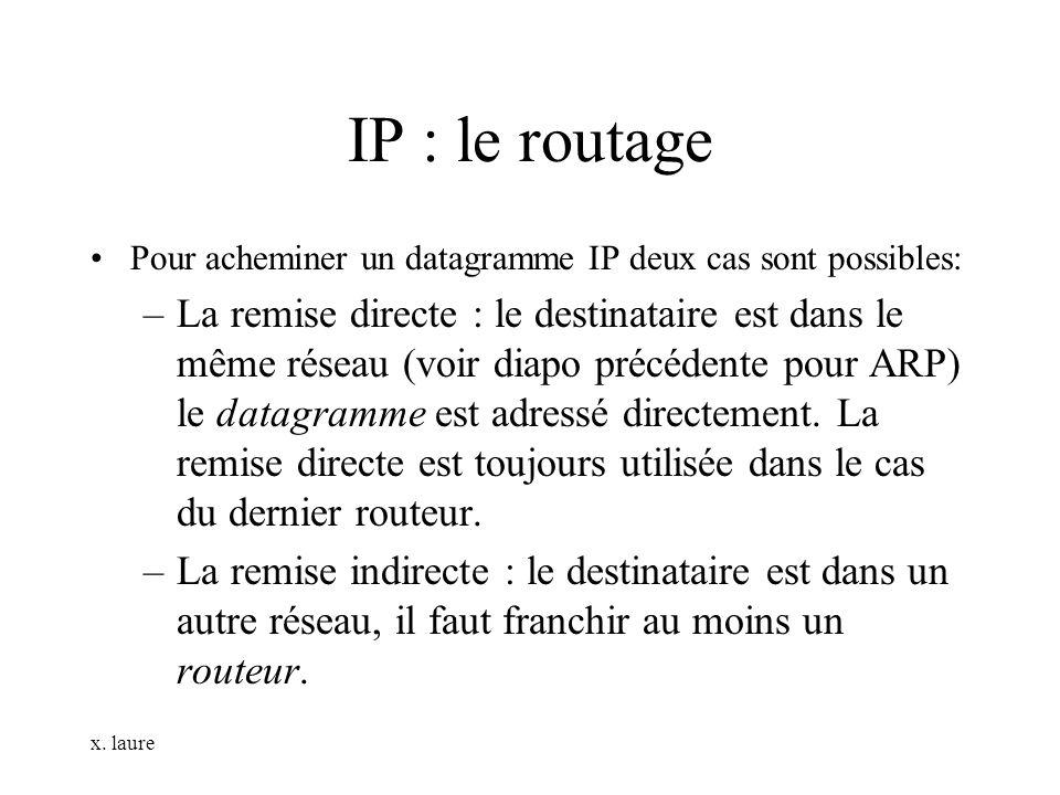 IP : le routage Pour acheminer un datagramme IP deux cas sont possibles: