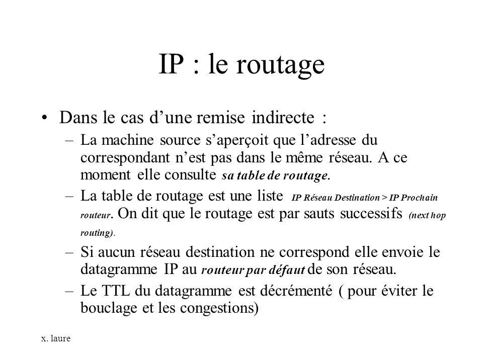 IP : le routage Dans le cas d'une remise indirecte :