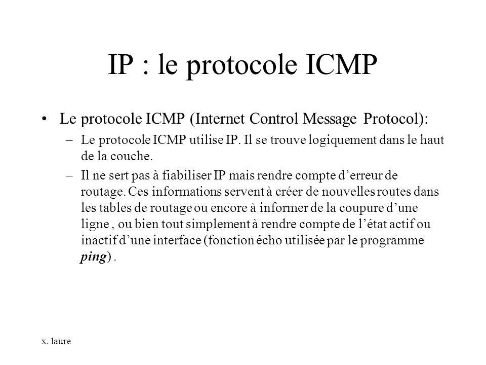 IP : le protocole ICMP Le protocole ICMP (Internet Control Message Protocol):