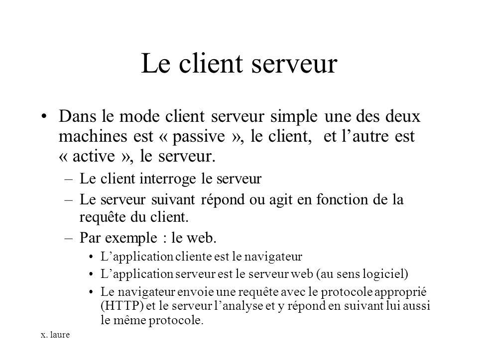 Le client serveur Dans le mode client serveur simple une des deux machines est « passive », le client, et l'autre est « active », le serveur.