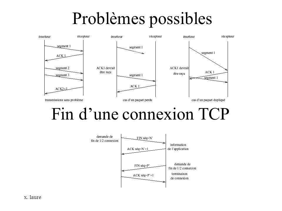 Fin d'une connexion TCP