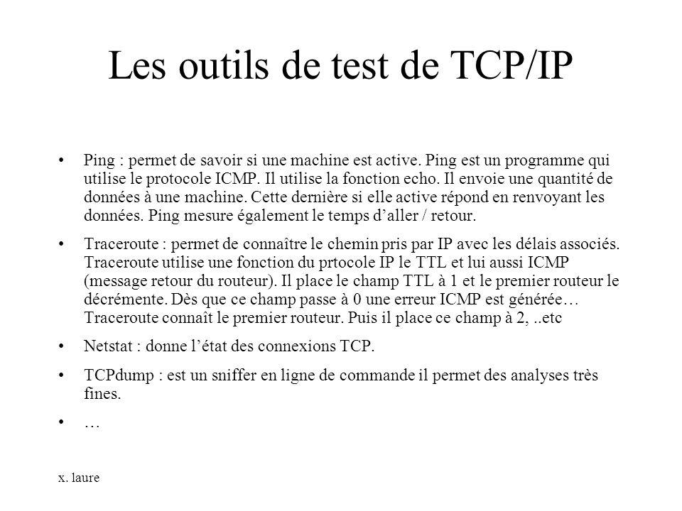 Les outils de test de TCP/IP