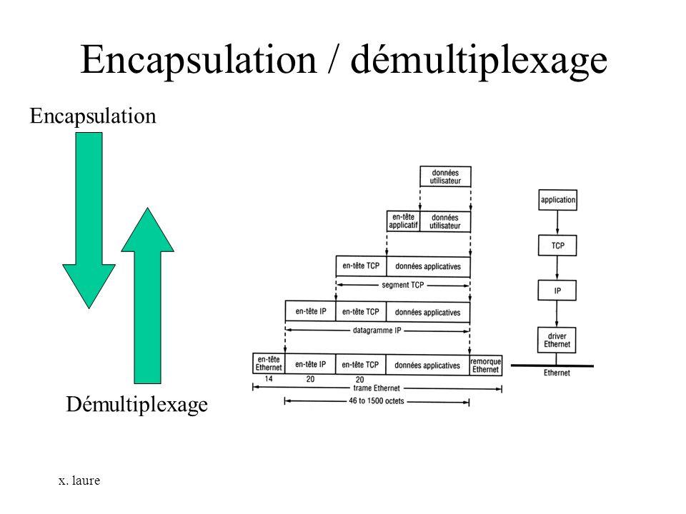 Encapsulation / démultiplexage
