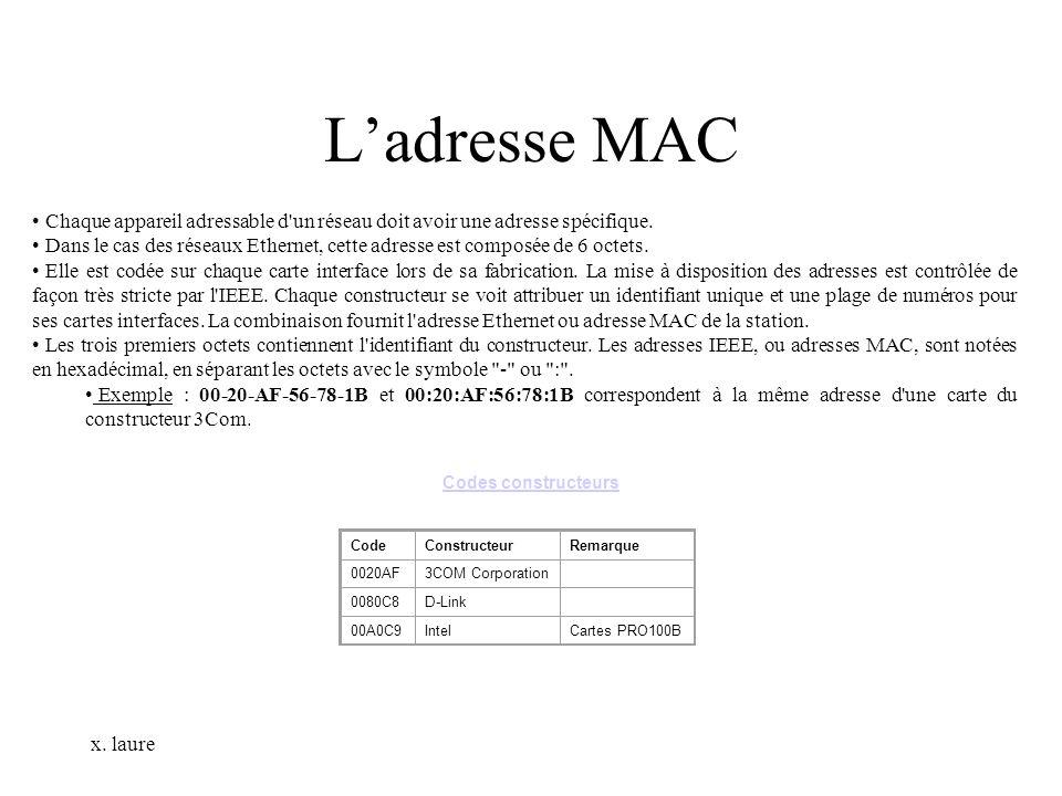 L'adresse MAC Chaque appareil adressable d un réseau doit avoir une adresse spécifique.